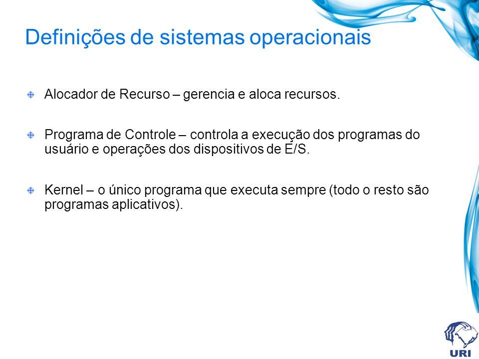 Definições de sistemas operacionais
