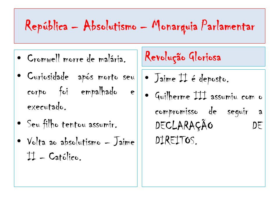 República – Absolutismo – Monarquia Parlamentar