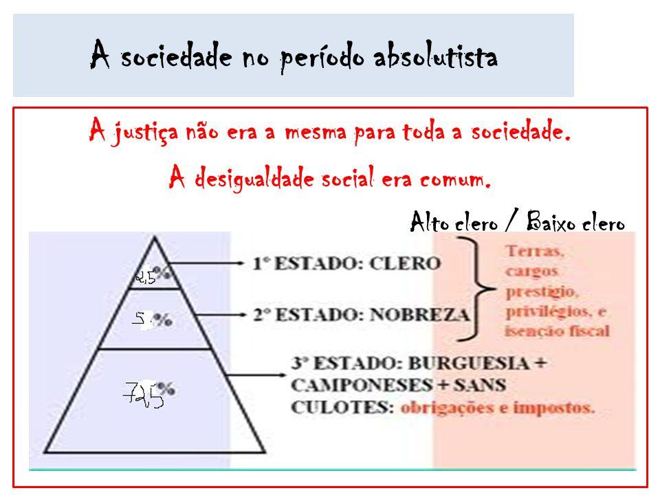 A sociedade no período absolutista