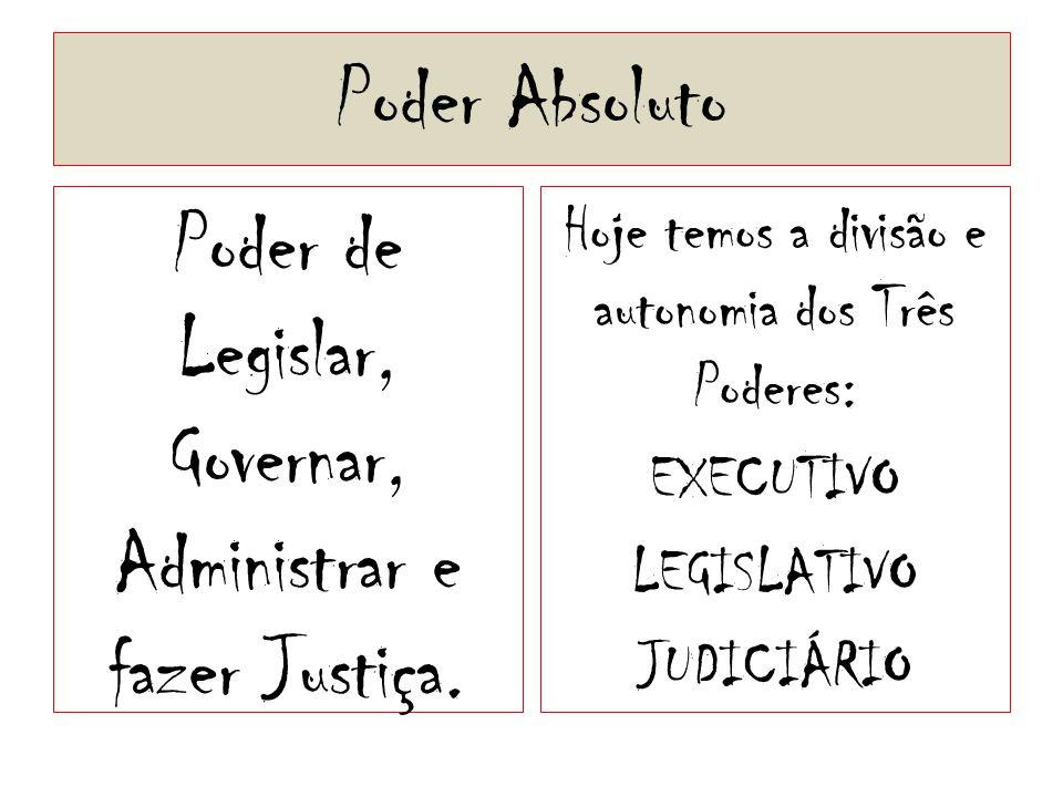 Poder de Legislar, Governar, Administrar e fazer Justiça.