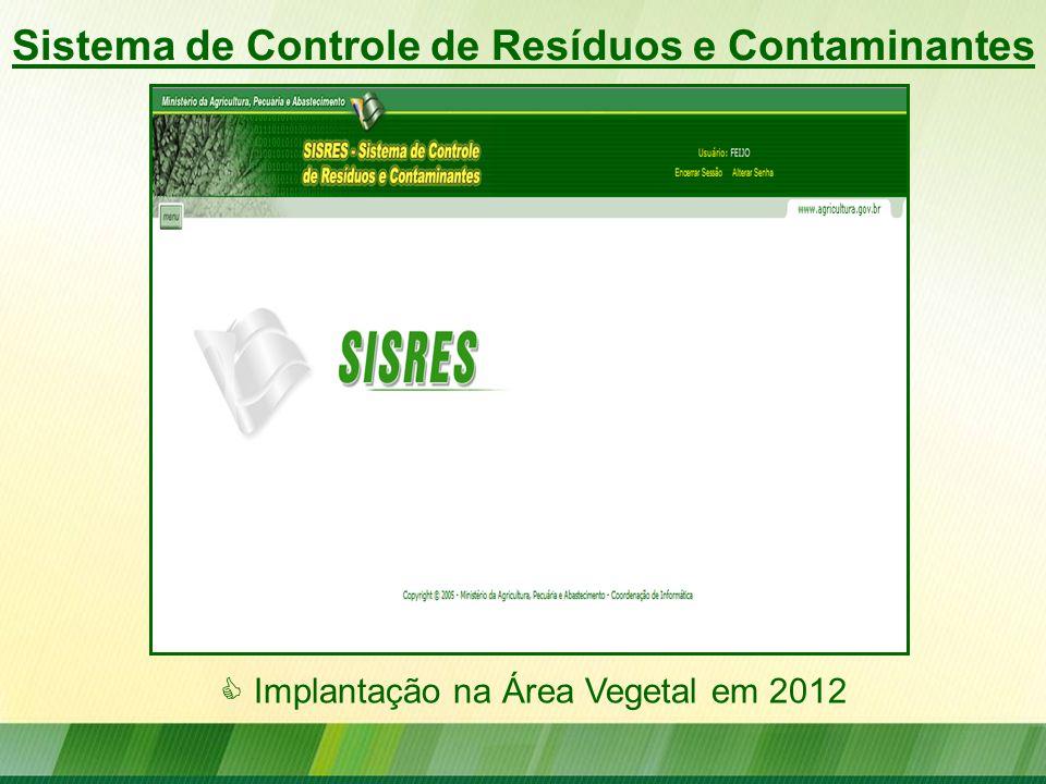 Sistema de Controle de Resíduos e Contaminantes