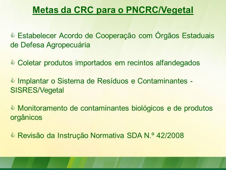Metas da CRC para o PNCRC/Vegetal