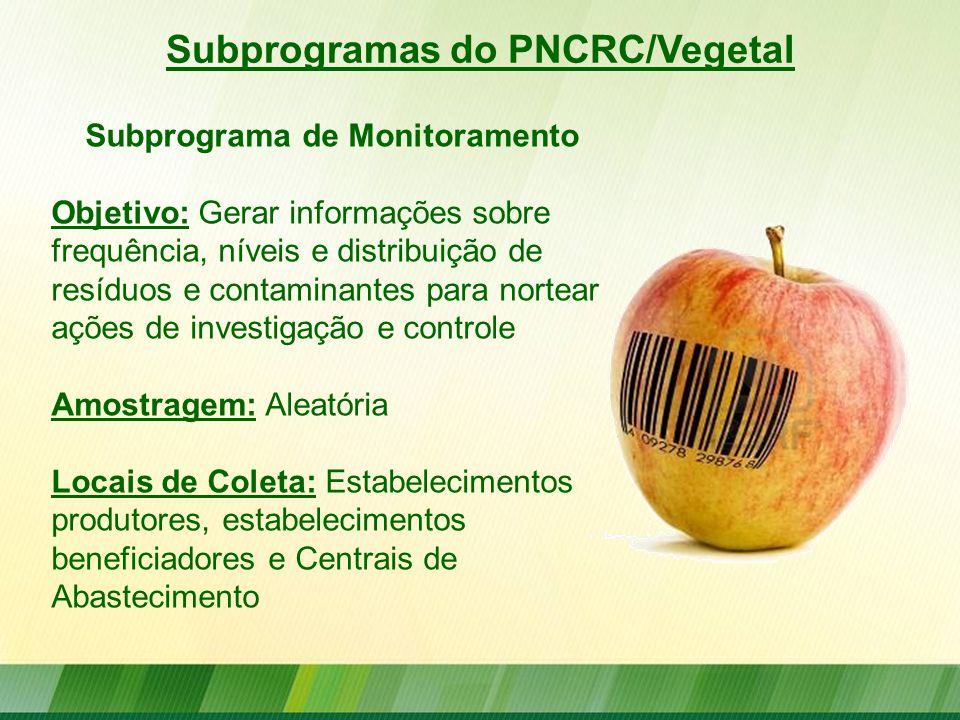 Subprogramas do PNCRC/Vegetal Subprograma de Monitoramento