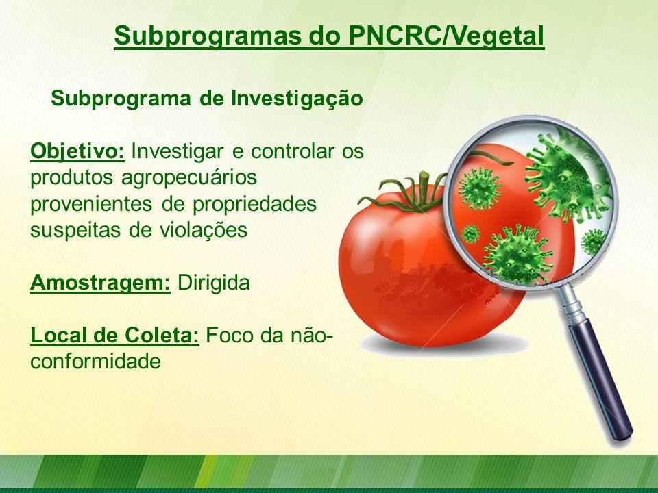 Subprogramas do PNCRC/Vegetal Subprograma de Investigação
