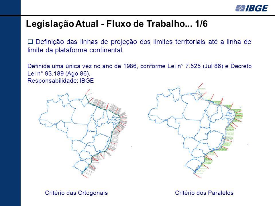 Legislação Atual - Fluxo de Trabalho... 1/6