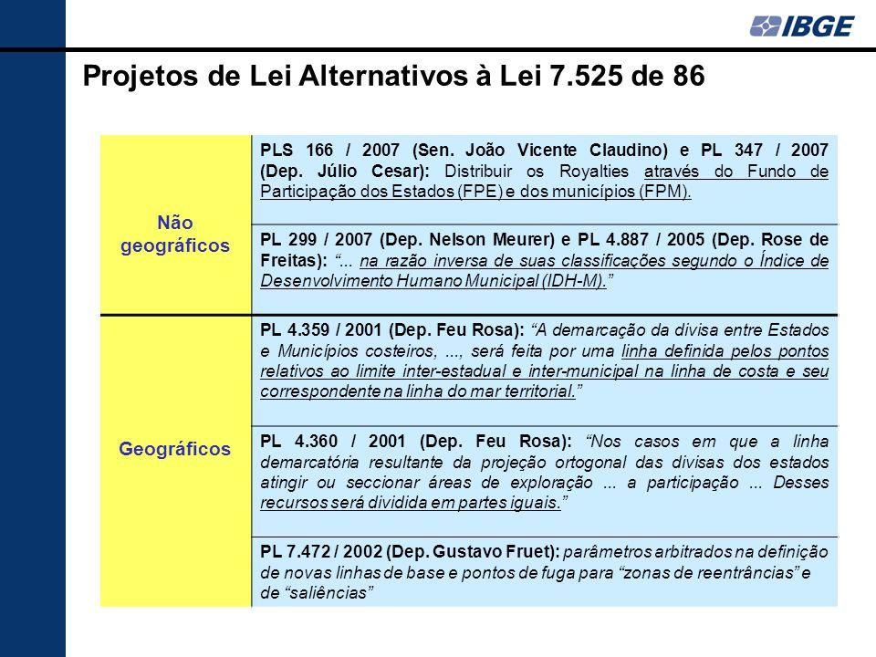 Projetos de Lei Alternativos à Lei 7.525 de 86
