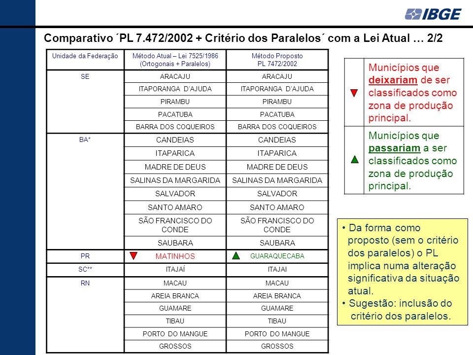 (Ortogonais + Paralelos)