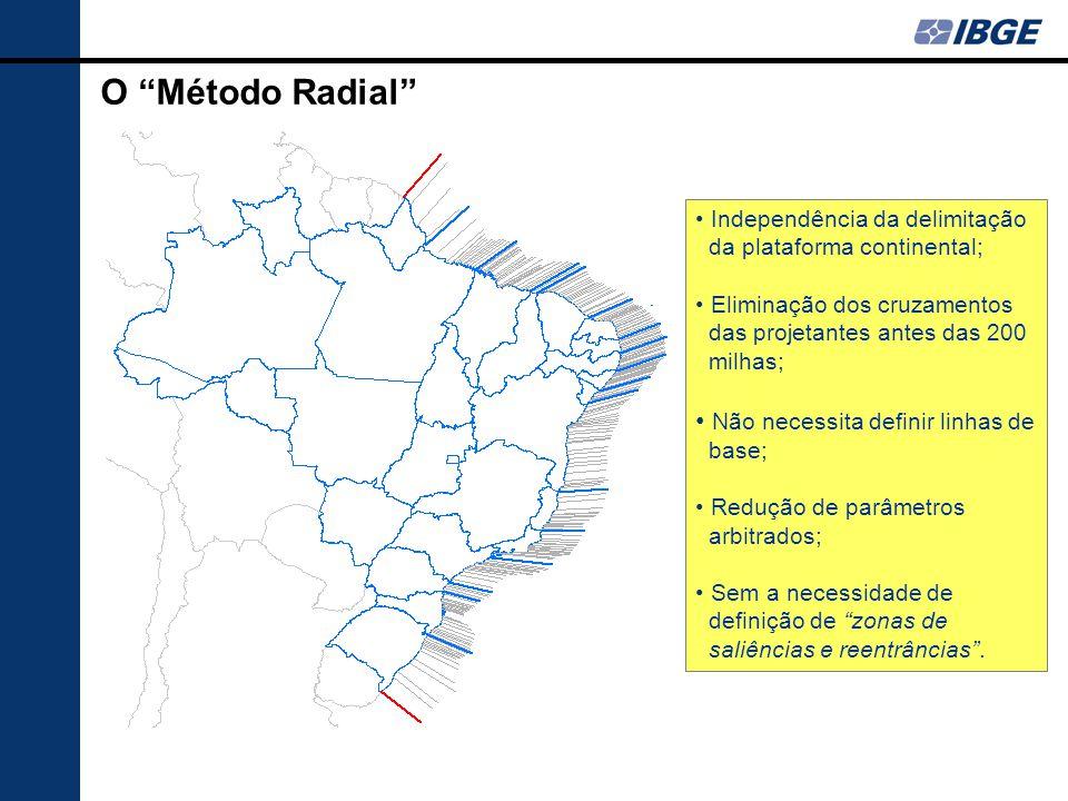 O Método Radial Não necessita definir linhas de base;