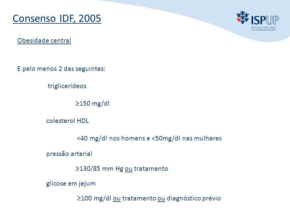 Consenso IDF, 2005 Obesidade central E pelo menos 2 das seguintes: