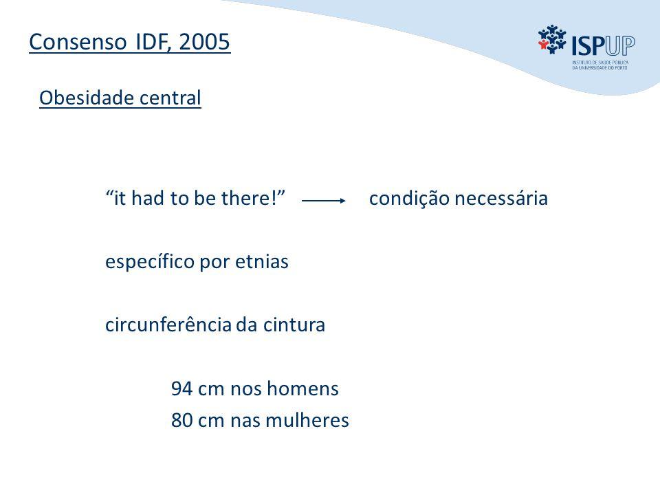 Consenso IDF, 2005 Obesidade central