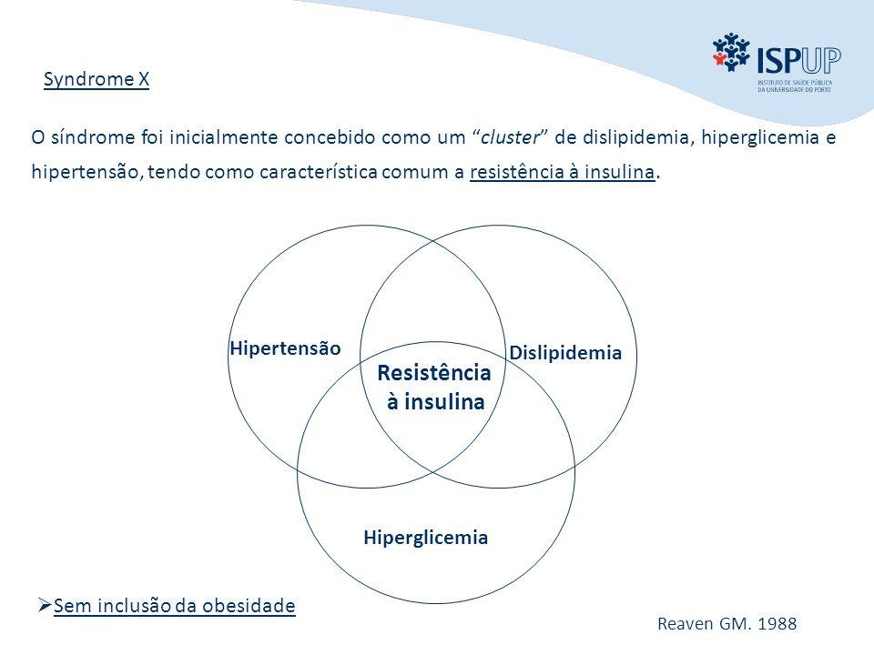 Resistência à insulina
