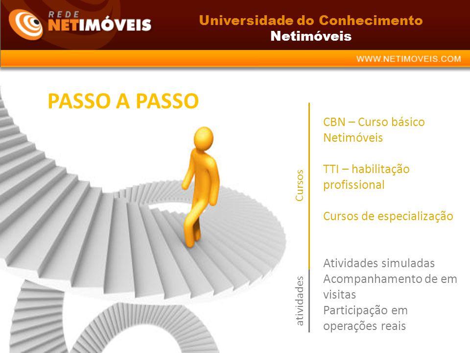 Universidade do Conhecimento Netimóveis