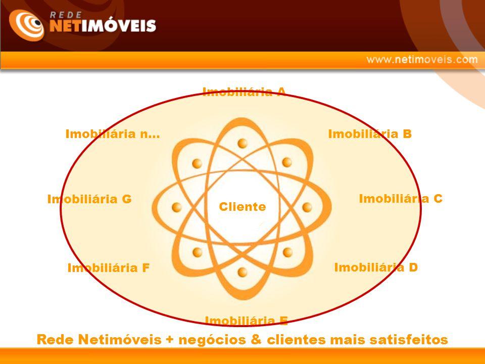 Rede Netimóveis + negócios & clientes mais satisfeitos