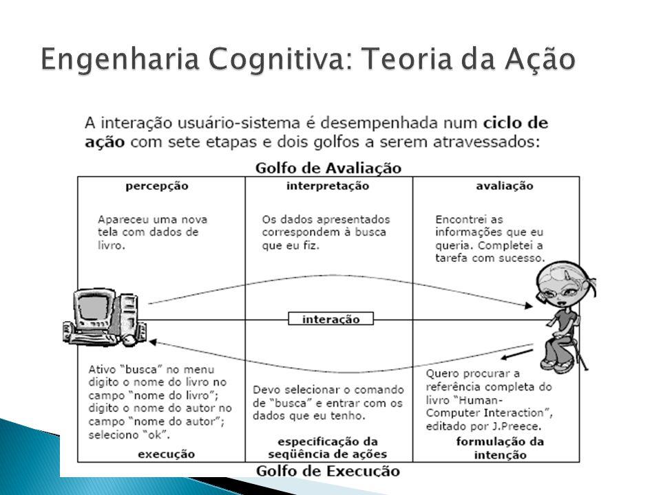 Engenharia Cognitiva: Teoria da Ação
