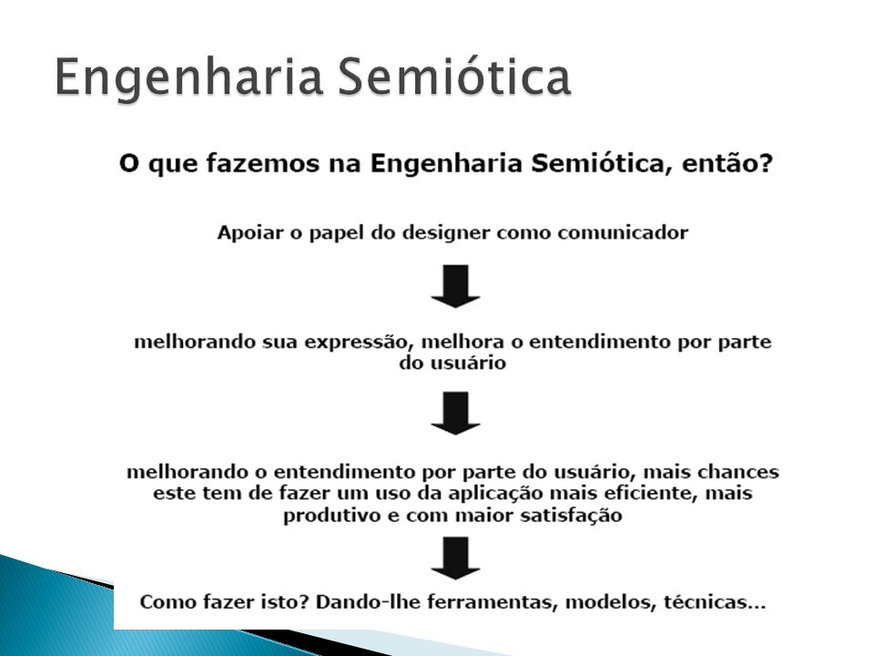 Engenharia Semiótica