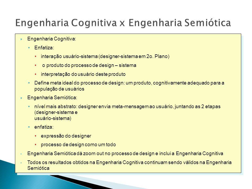 Engenharia Cognitiva x Engenharia Semiótica