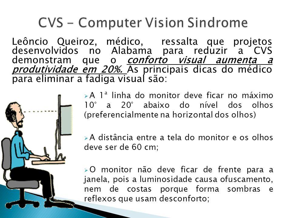 CVS - Computer Vision Sindrome