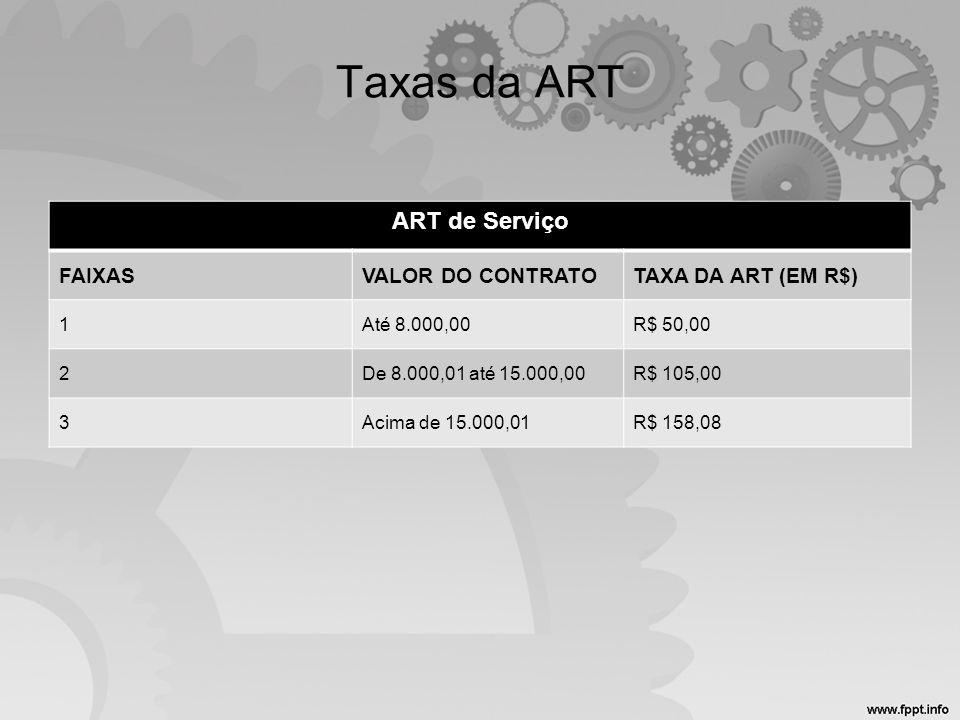 Taxas da ART ART de Serviço FAIXAS VALOR DO CONTRATO