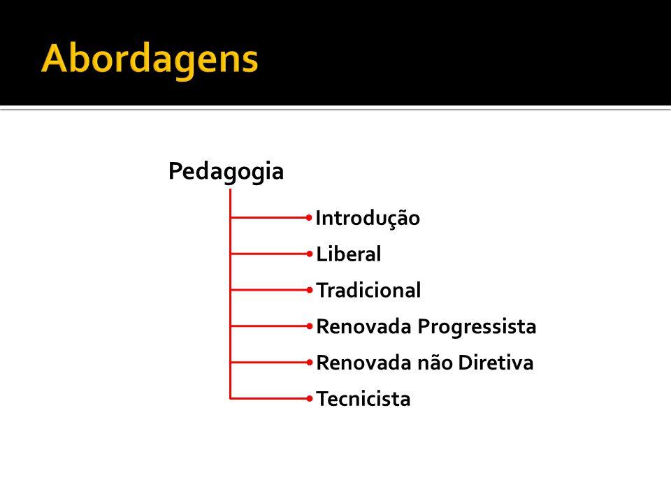 Abordagens Pedagogia Introdução Liberal Tradicional