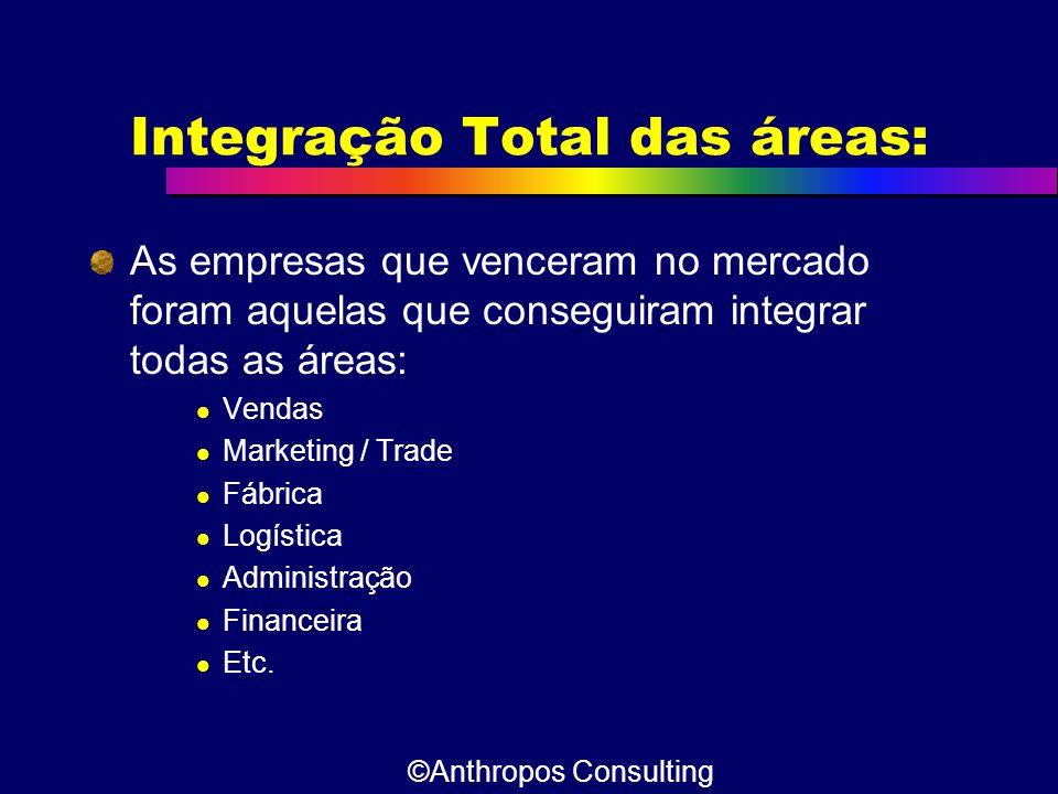 Integração Total das áreas: