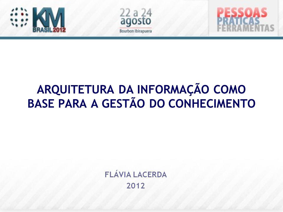 ARQUITETURA DA INFORMAÇÃO COMO BASE PARA A GESTÃO DO CONHECIMENTO