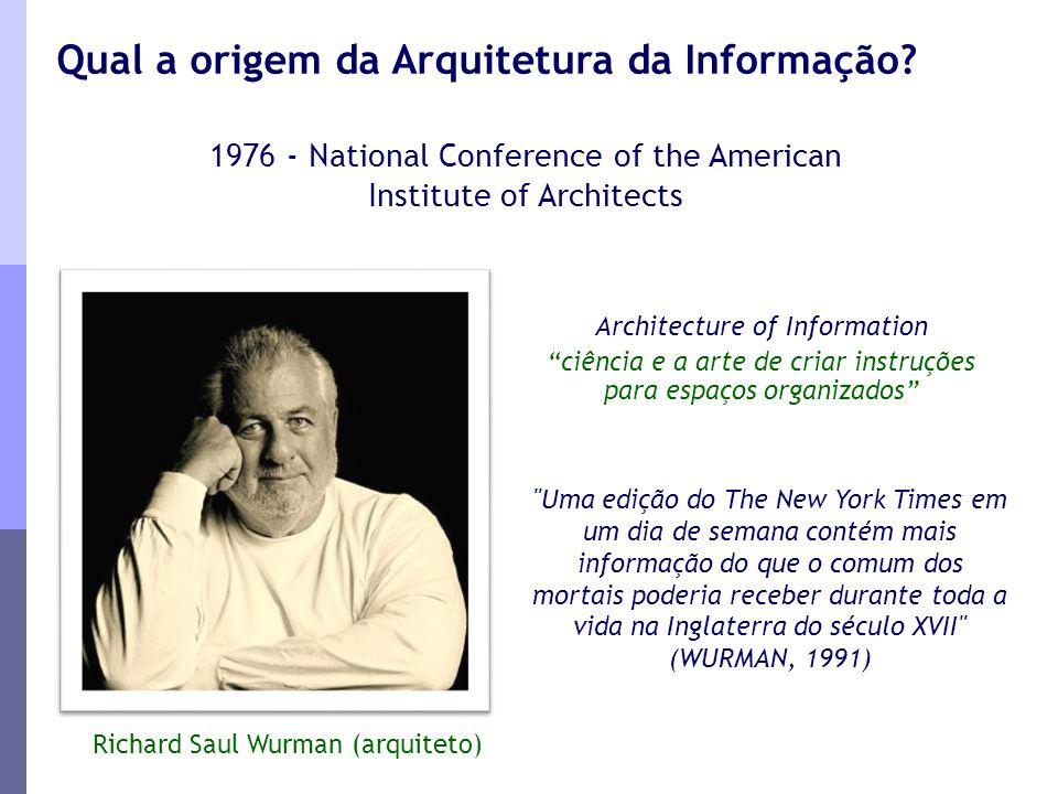 Qual a origem da Arquitetura da Informação