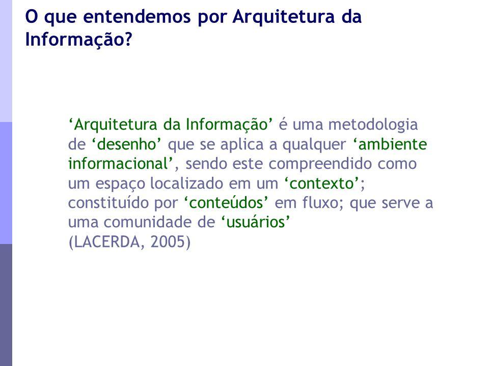 O que entendemos por Arquitetura da Informação