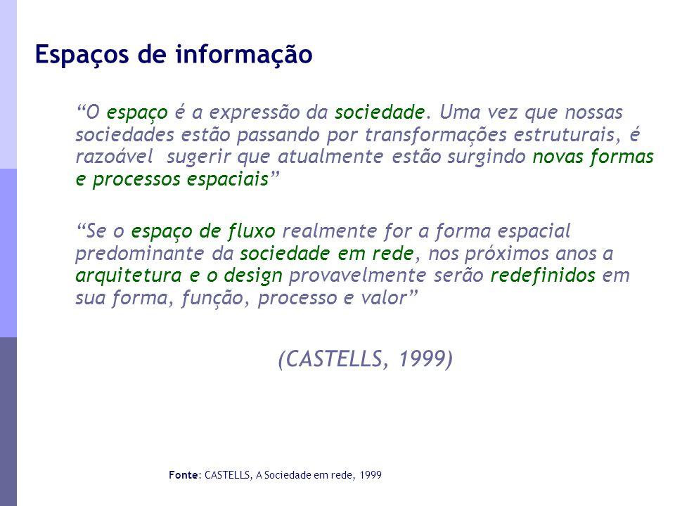 Espaços de informação (CASTELLS, 1999)