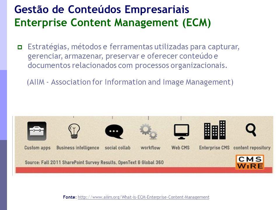 Gestão de Conteúdos Empresariais Enterprise Content Management (ECM)