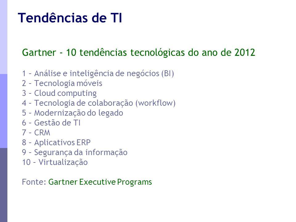 Tendências de TI Gartner - 10 tendências tecnológicas do ano de 2012