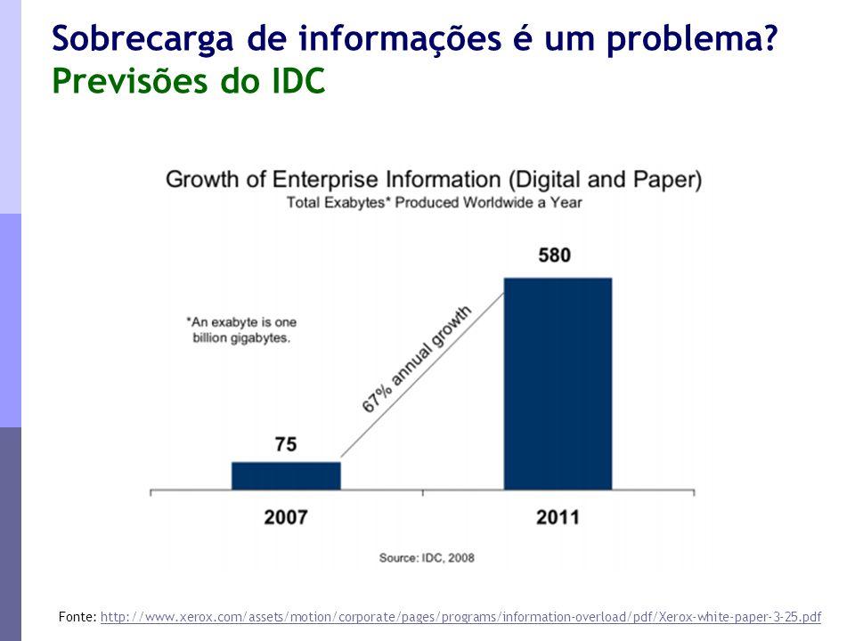 Sobrecarga de informações é um problema Previsões do IDC