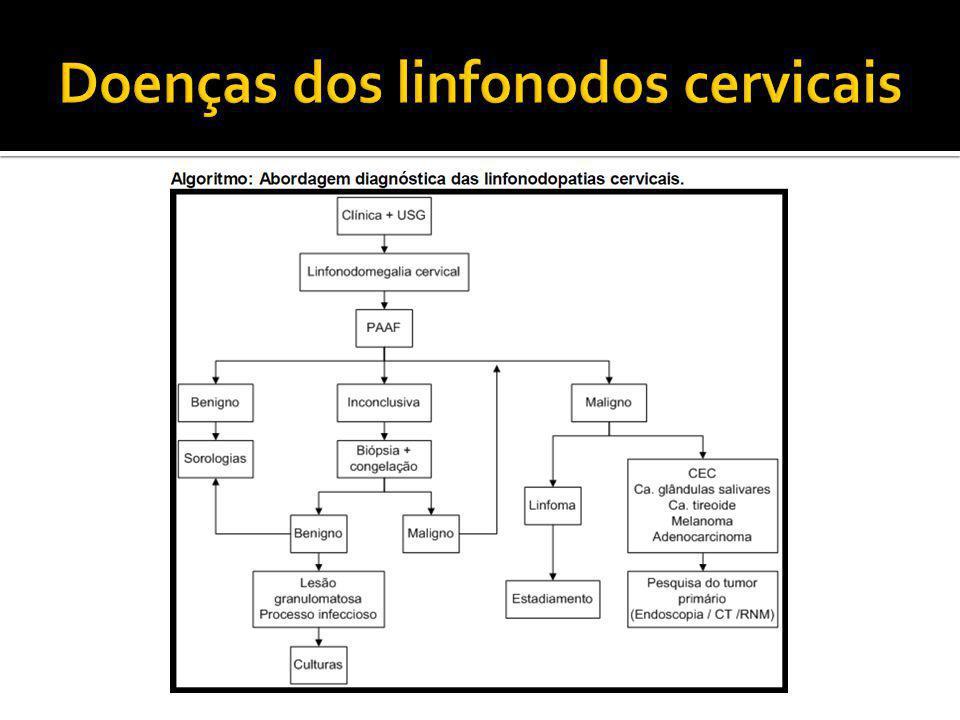 Doenças dos linfonodos cervicais