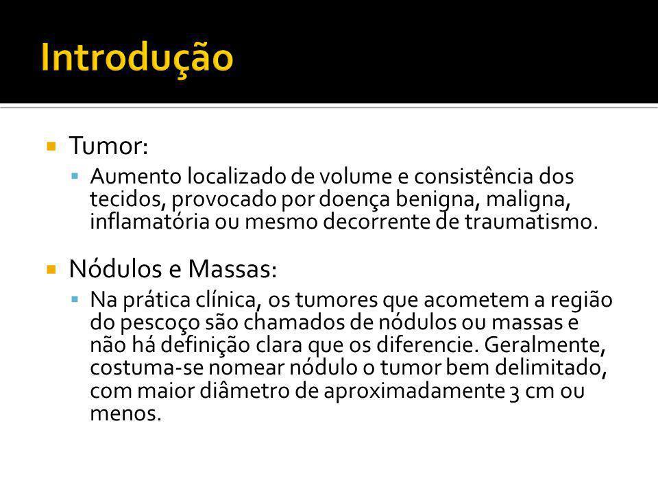 Introdução Tumor: Nódulos e Massas:
