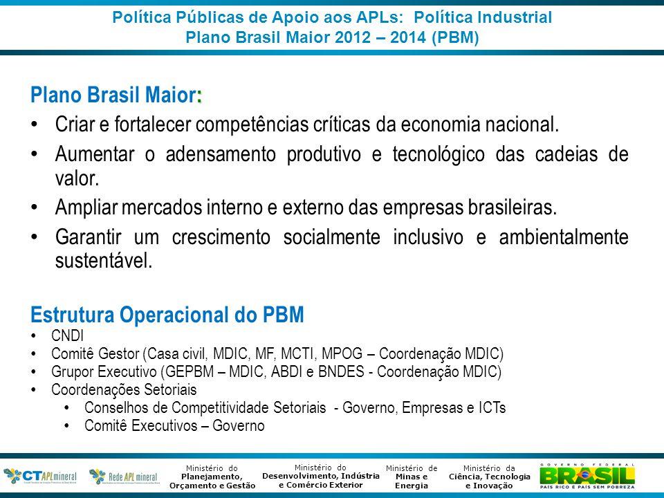 Estrutura Operacional do PBM