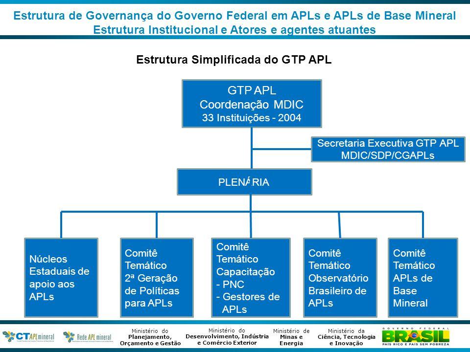 Estrutura Institucional e Atores e agentes atuantes