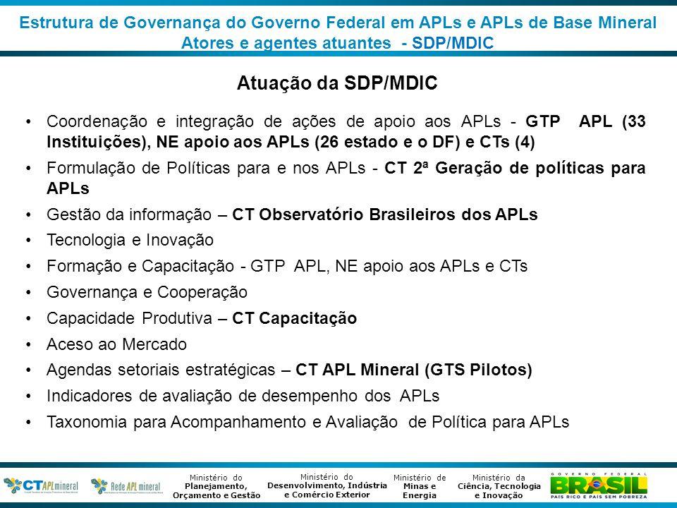 Atores e agentes atuantes - SDP/MDIC