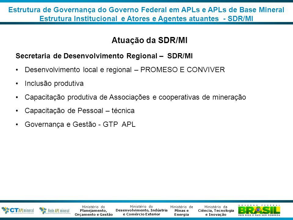 Estrutura Institucional e Atores e Agentes atuantes - SDR/MI