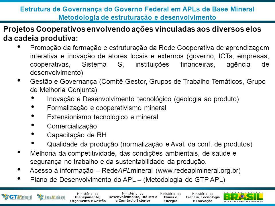 Estrutura de Governança do Governo Federal em APLs de Base Mineral