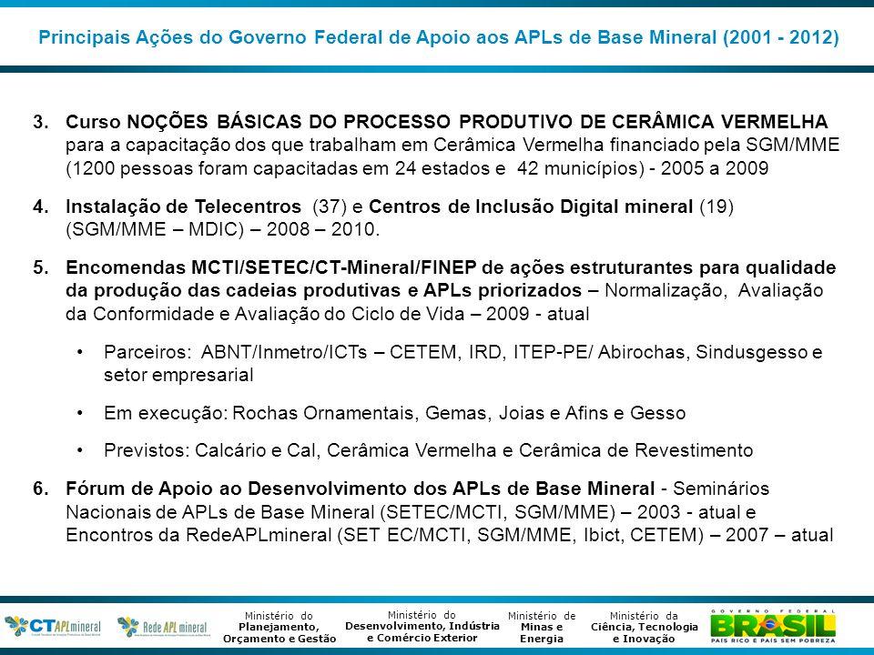 Principais Ações do Governo Federal de Apoio aos APLs de Base Mineral (2001 - 2012)