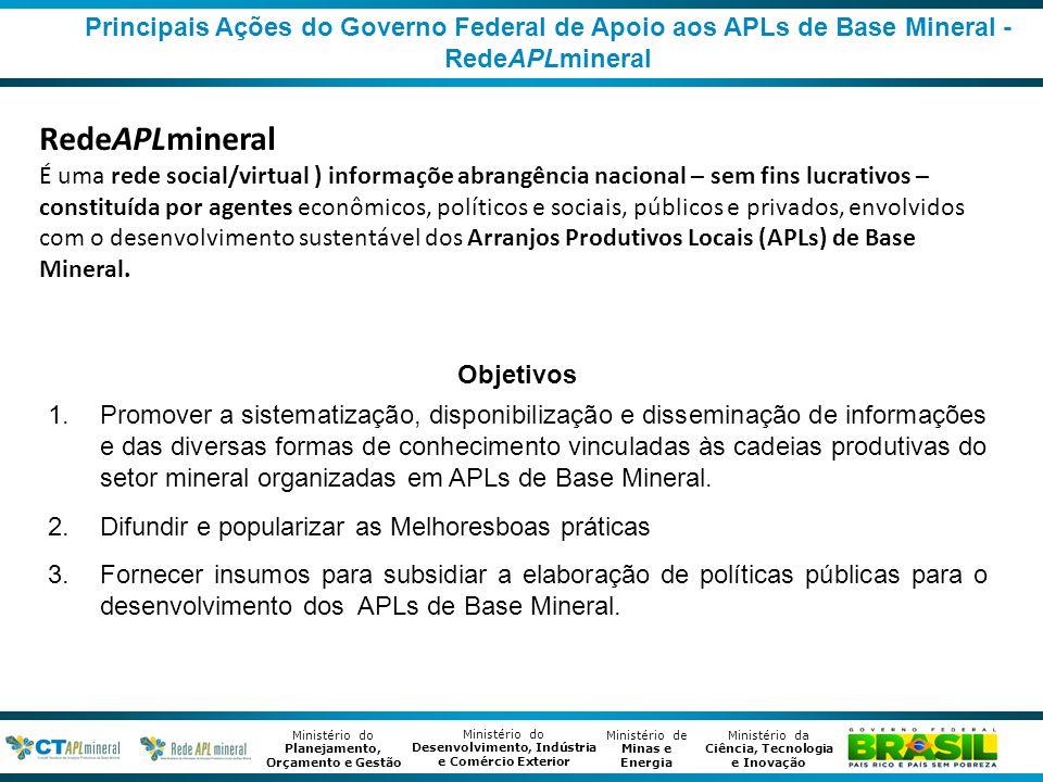 Principais Ações do Governo Federal de Apoio aos APLs de Base Mineral - RedeAPLmineral
