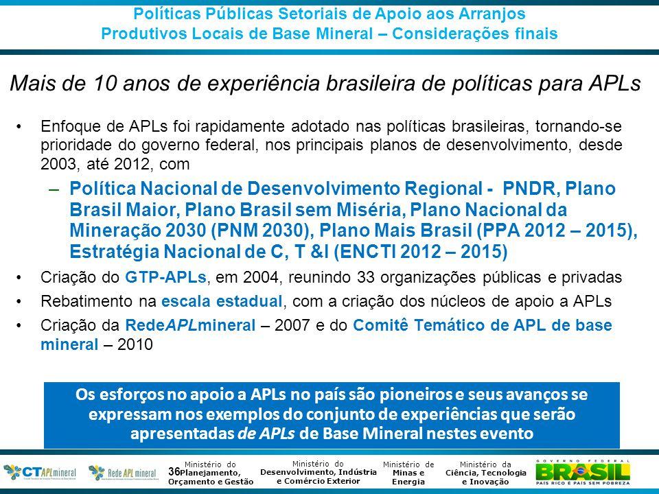 Mais de 10 anos de experiência brasileira de políticas para APLs