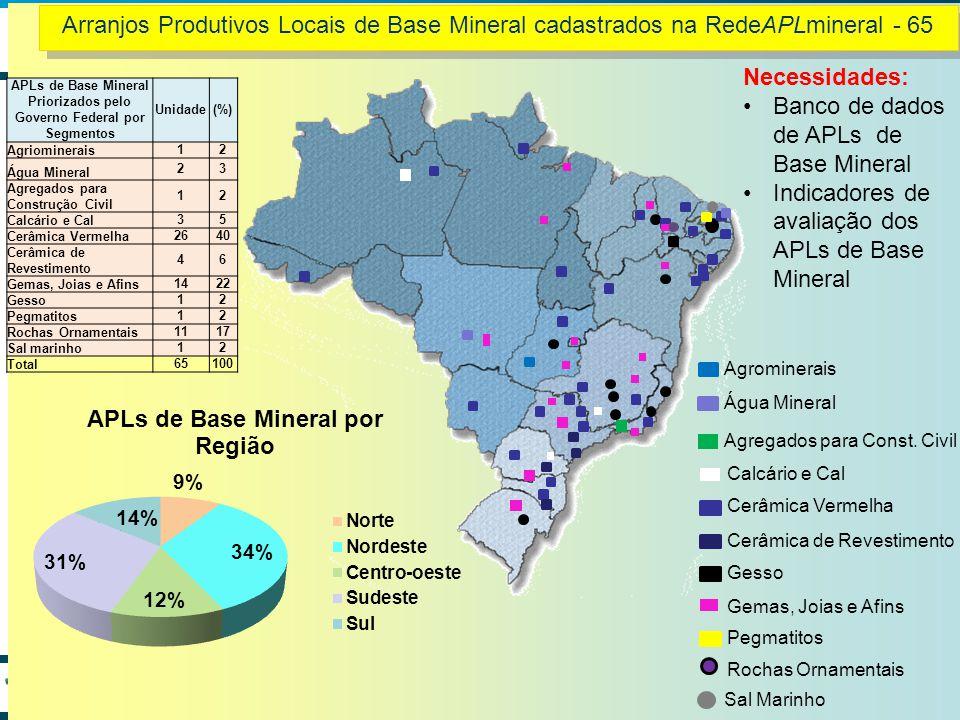 APLs de Base Mineral Priorizados pelo Governo Federal por Segmentos