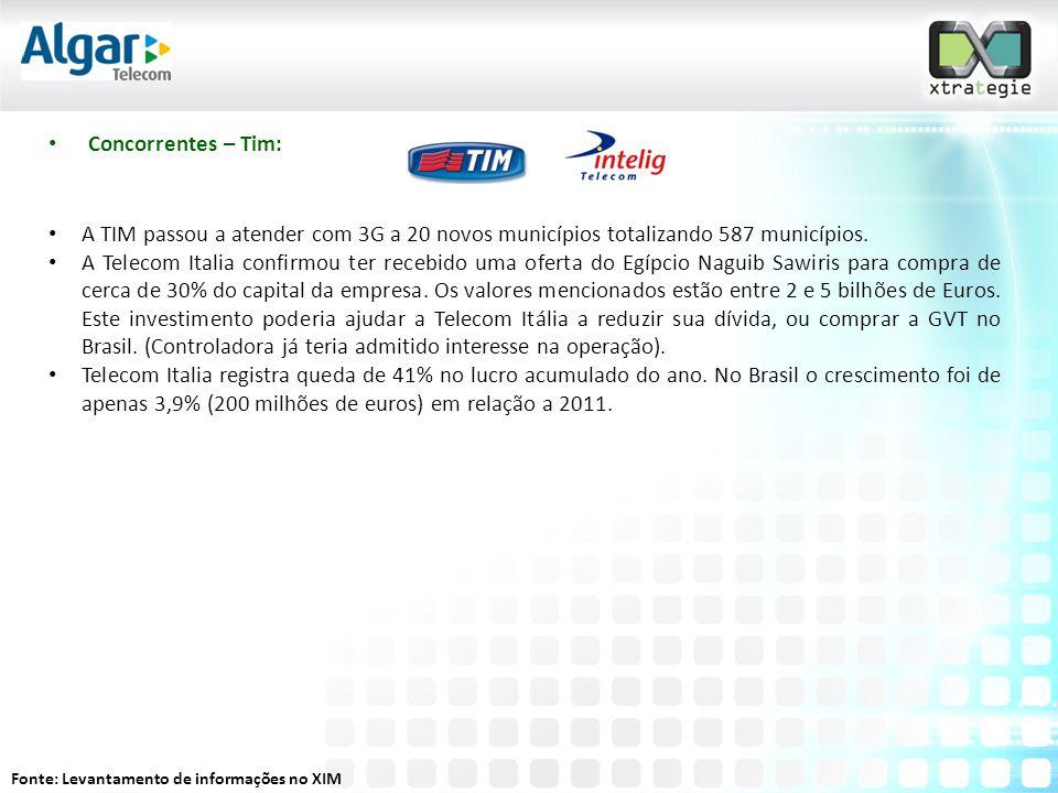 Concorrentes – Tim: A TIM passou a atender com 3G a 20 novos municípios totalizando 587 municípios.