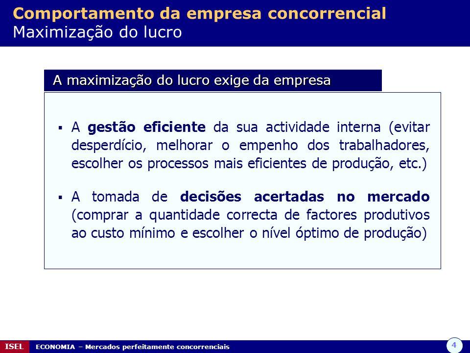 Comportamento da empresa concorrencial Maximização do lucro