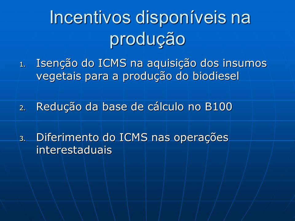 Incentivos disponíveis na produção