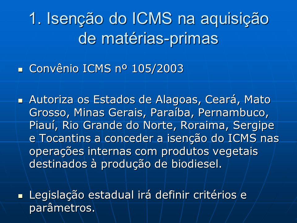 1. Isenção do ICMS na aquisição de matérias-primas