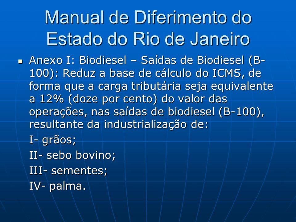 Manual de Diferimento do Estado do Rio de Janeiro