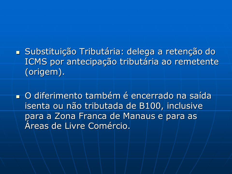 Substituição Tributária: delega a retenção do ICMS por antecipação tributária ao remetente (origem).