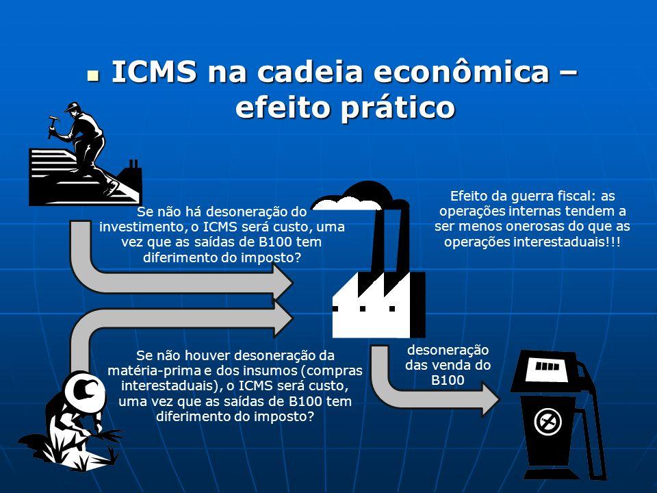 ICMS na cadeia econômica – efeito prático
