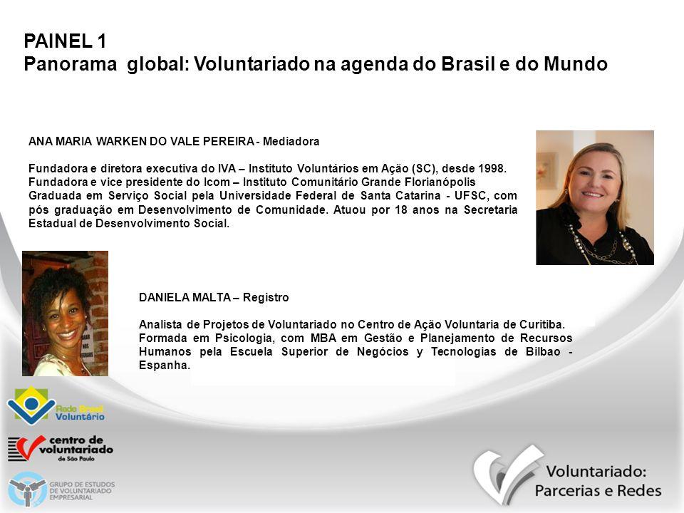 Panorama global: Voluntariado na agenda do Brasil e do Mundo